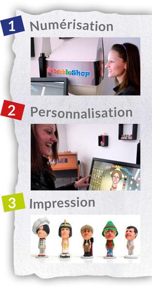 The BobbleShop 3D Imprime